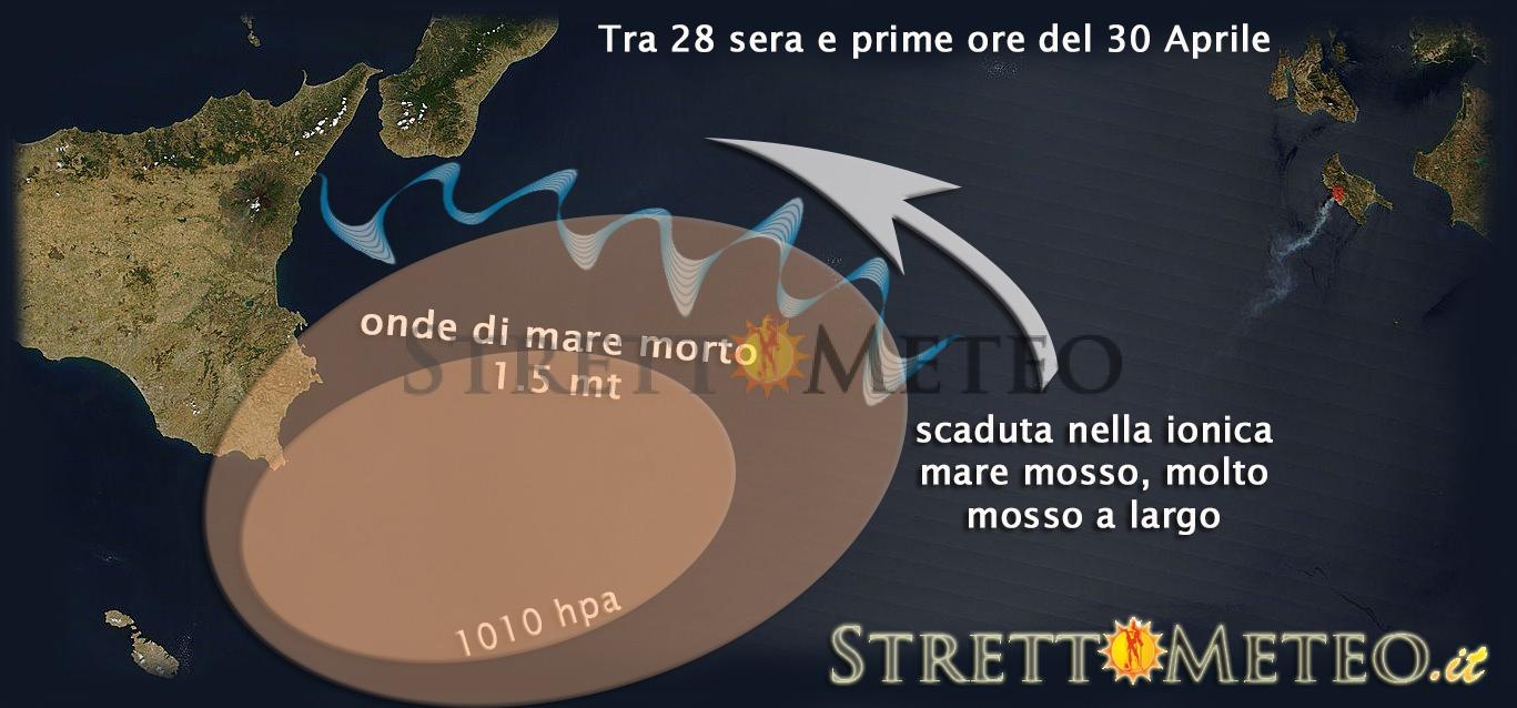 mediterranorientale